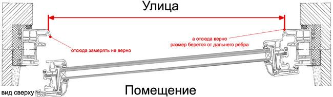 Как замерять сетки
